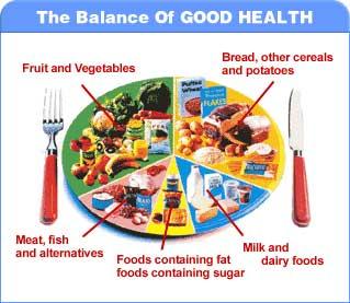 Healthy Foods That Slow Down Metabolism